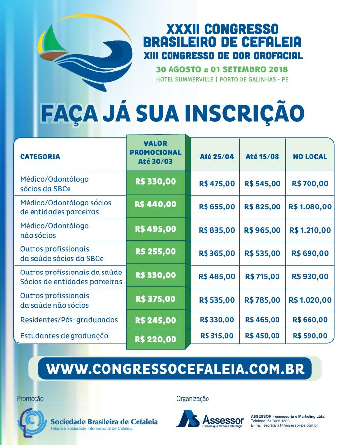Congresso de Cefaleia 2018